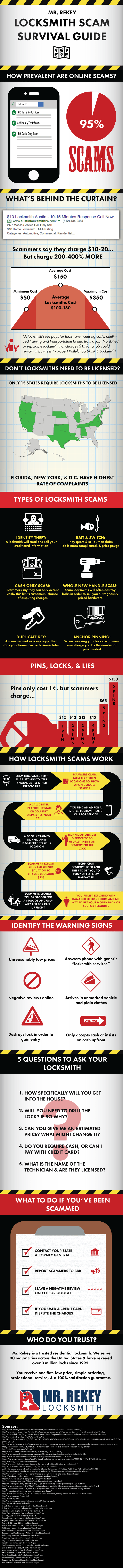 Locksmith Scam Survival Guide: How to Protect Your Home and Family Infographic